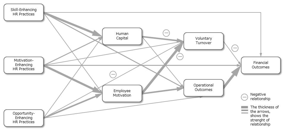 Grafik Bion_E